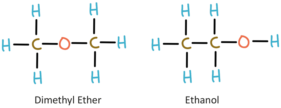 Dimethyl ether and ethanol have the same molecular formula, but different structures