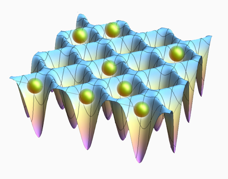 optical lattice