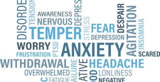 word cloud for anxiety related words